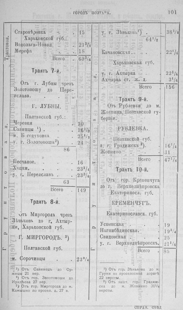 Списки кандидатов в присяжные заседатели - Cntd ru