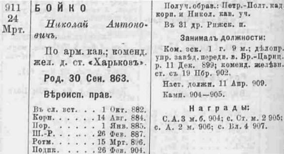http://histpol.pl.ua/img/pages/spiski/1264-12.jpg