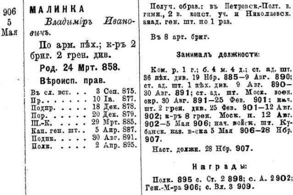 Малинка (Velcom) - список жителей города - SpravkaRU net